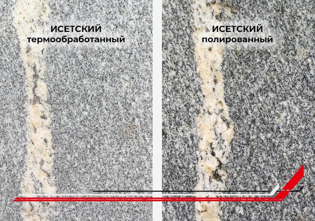 бетон исетское